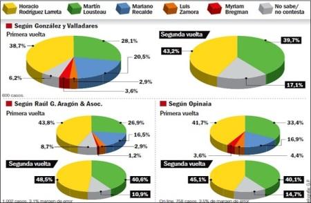 elecciones-caba-2015
