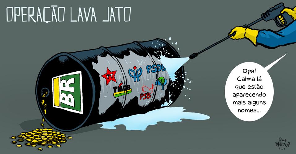 La crisis en Brasil | El blog de Abel