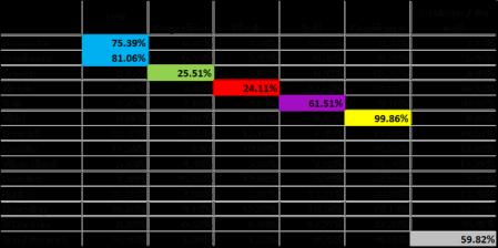 votos BA - PASO a generales
