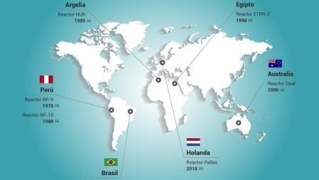 ventas internacionales de INVAP